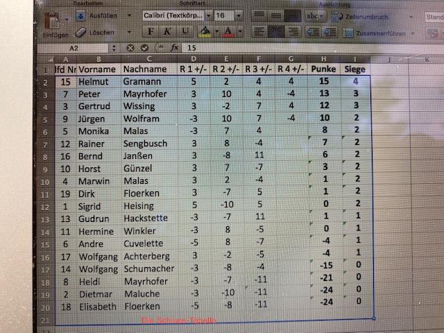 Boule Vereinsmeisterschaft 2021 5